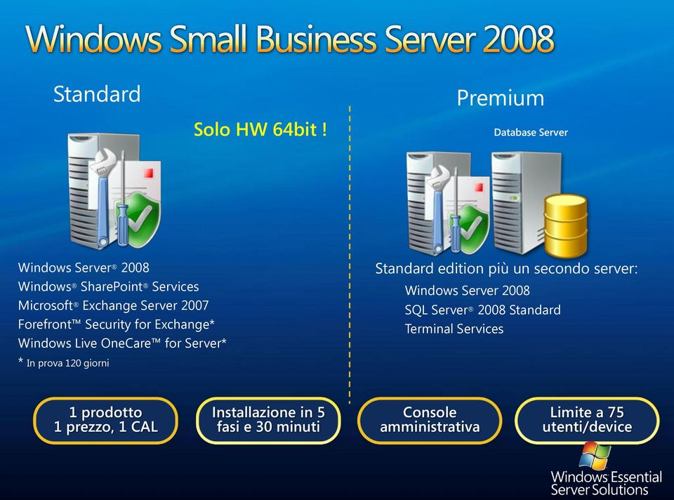 Security for Exchange* Windows Live OneCare for Server* Standard edition più un secondo server: Windows