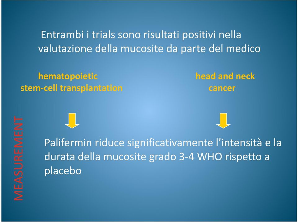 head and neck cancer MEASUREMENT Paliferminriduce significativamente