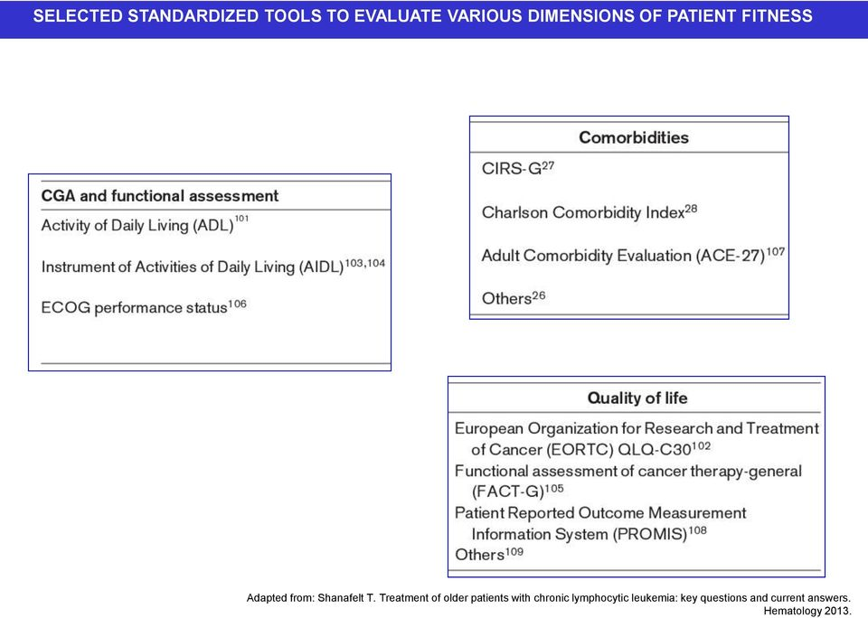 T. Treatment of older patients with chronic