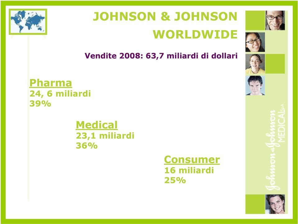 Pharma 24, 6 miliardi 39% Medical