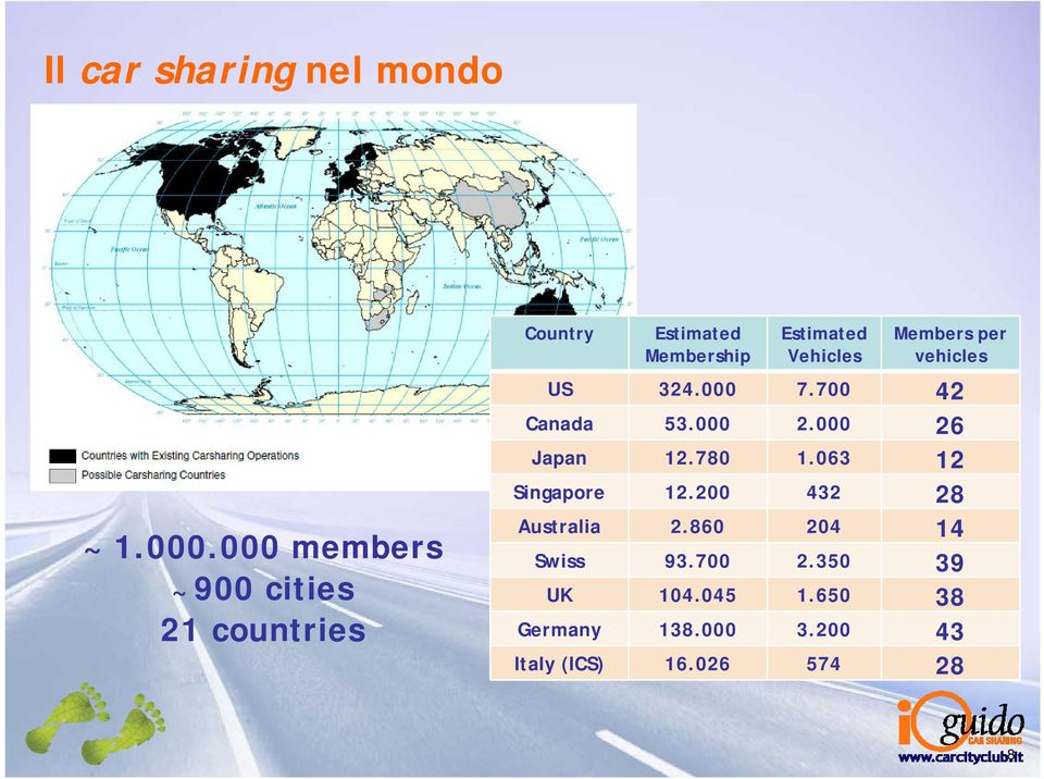 Members per vehicles US 324.000 7.700 42 Canada 53.000 2.000 26 Japan 12.780 1.
