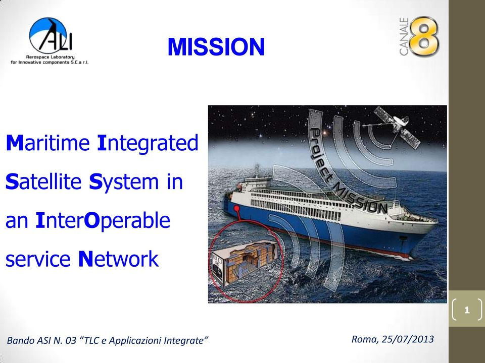 InterOperable service Network 1