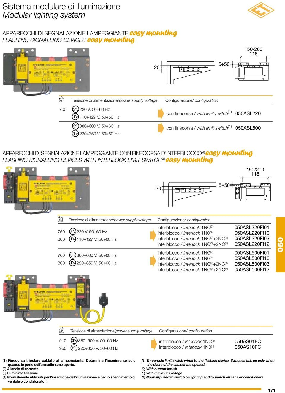 0 0 Hz Configurazione/ configuration con finecorsa / with limit switch () AS0 con finecorsa / with limit switch () AS00 APPARECCHI DI SEGNAAZIONE AMPEGGIANTE CON FINECORSA D INTERBOCCO () easy