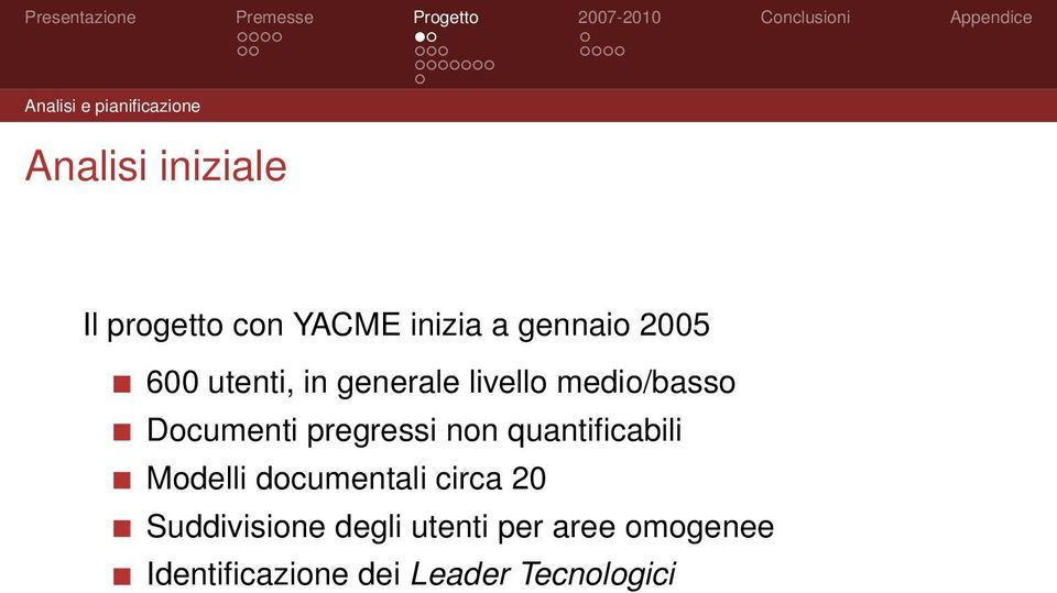 Documenti pregressi non quantificabili Modelli documentali circa 20