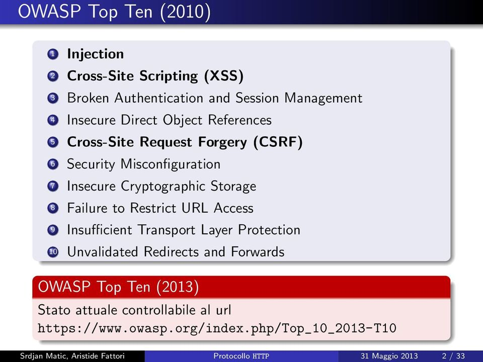 Restrict URL Access 9 Insufficient Transport Layer Protection 10 Unvalidated Redirects and Forwards OWASP Top Ten (2013) Stato