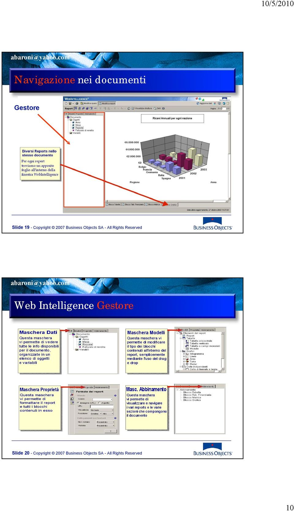 Rights Reserved Web Intelligence Gestore Slide 20 -