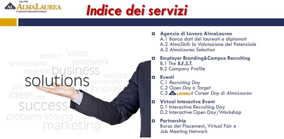 1 Recruiting Day C.2 Open Day a Target C.3 il Career Day di AlmaLaurea Virtual Interactive Event D.