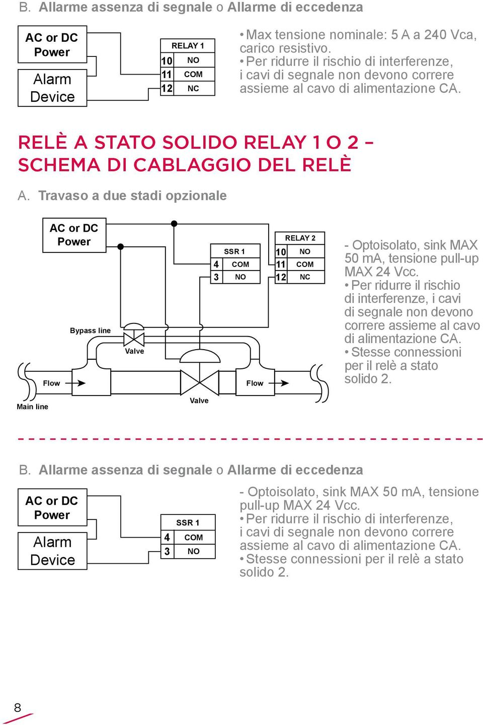 Travaso a due stadi opzionale AC or DC Power Flow Bypass line Valve SSR 1 4 COM 3 NO Flow RELAY 2 10 NO 11 COM 12 NC - Optoisolato, sink MAX 50 ma, tensione pull-up MAX 24 Vcc.