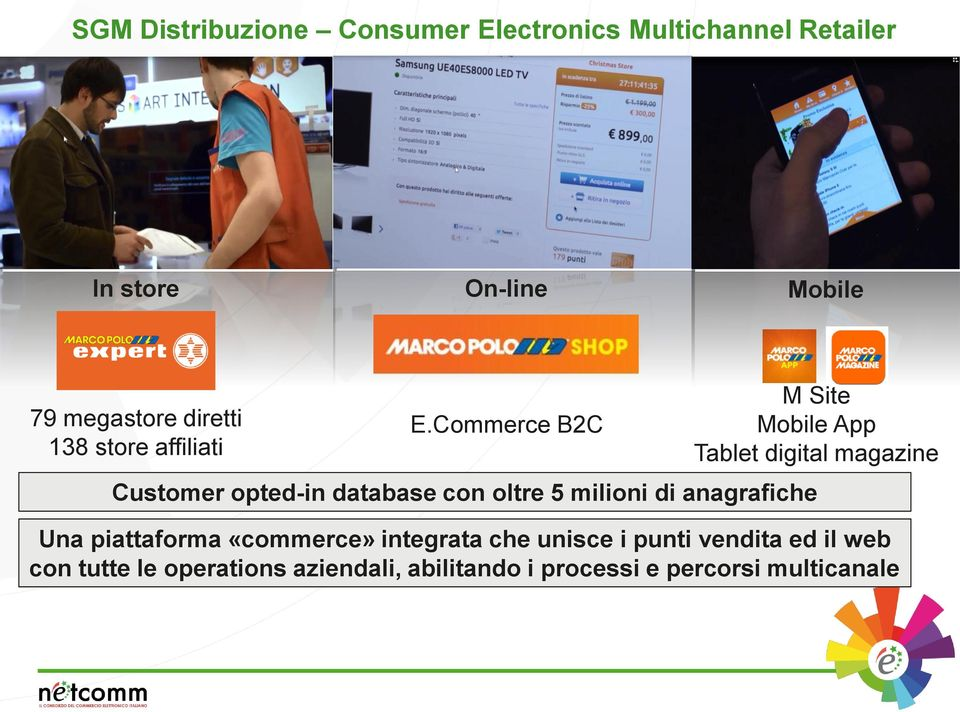 Commerce B2C M Site Mobile App Tablet digital magazine Customer opted-in database con oltre 5
