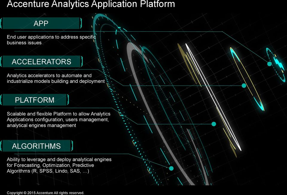 Platform to allow Analytics Applications configuration, users management, analytical engines management ALGORITHMS
