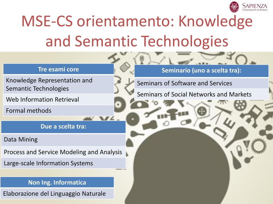 Software and Services Seminars of Social Networks and Markets Due a scelta tra: Data Mining Process and