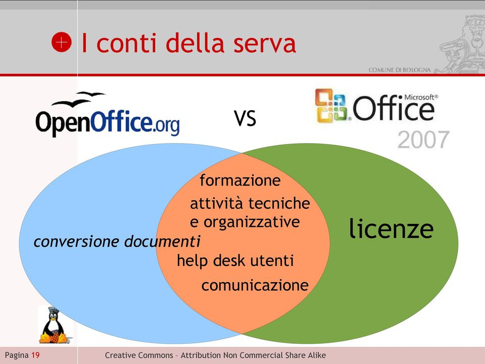 conversione documenti help desk
