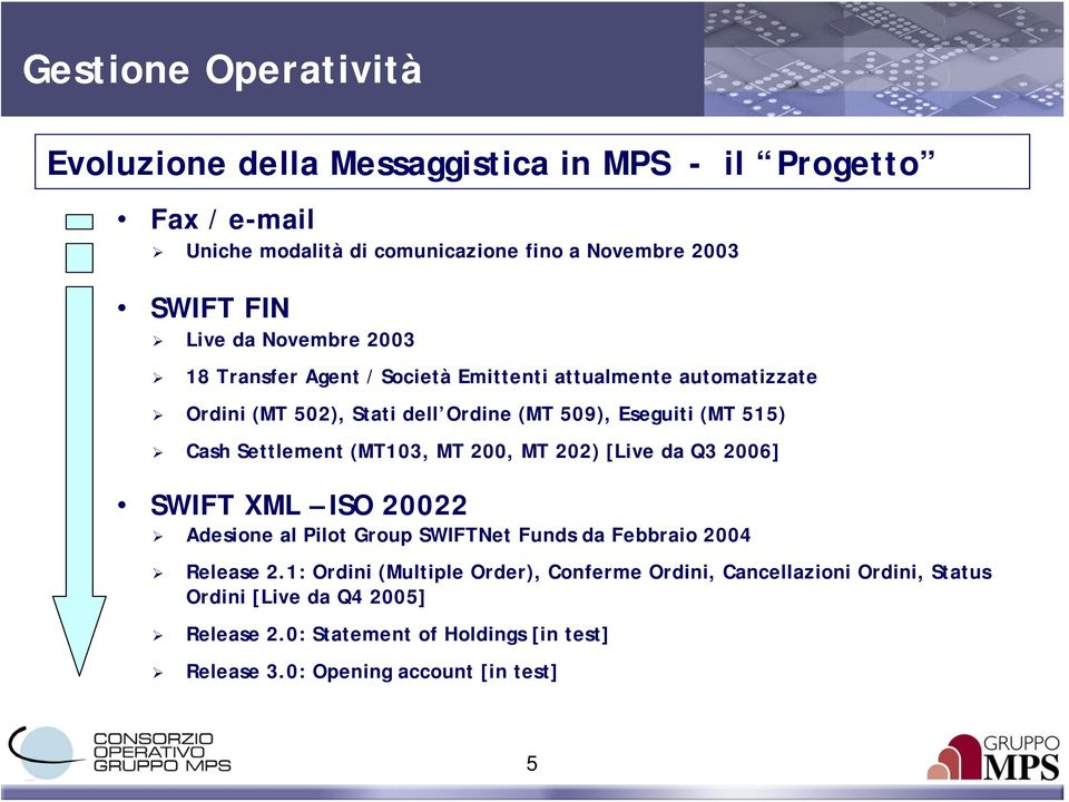 Settlement (MT103, MT 200, MT 202) [Live da Q3 2006] SWIFT XML ISO 20022 Adesione al Pilot Group SWIFTNet Funds da Febbraio 2004 Release 2.