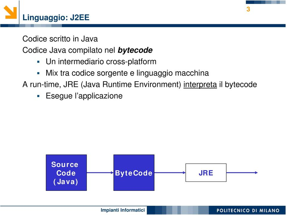 linguaggio macchina A run-time, JRE (Java Runtime Environment)