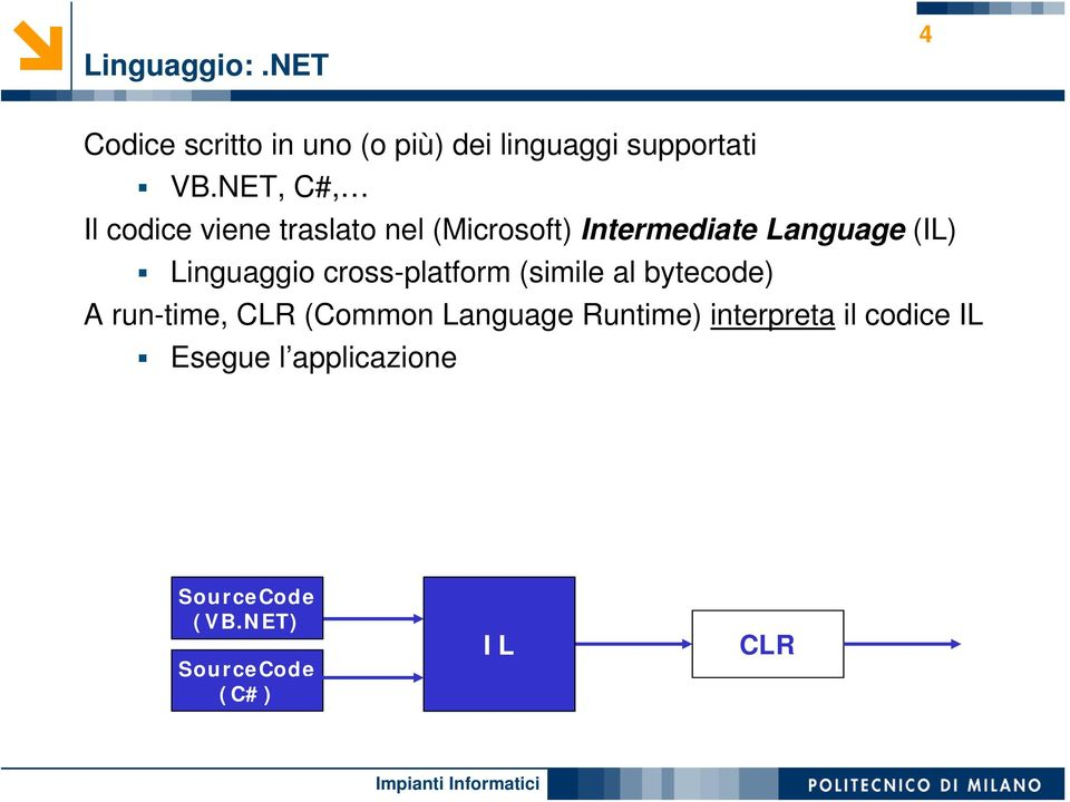 Linguaggio cross-platform (simile al bytecode) A run-time, CLR (Common Language
