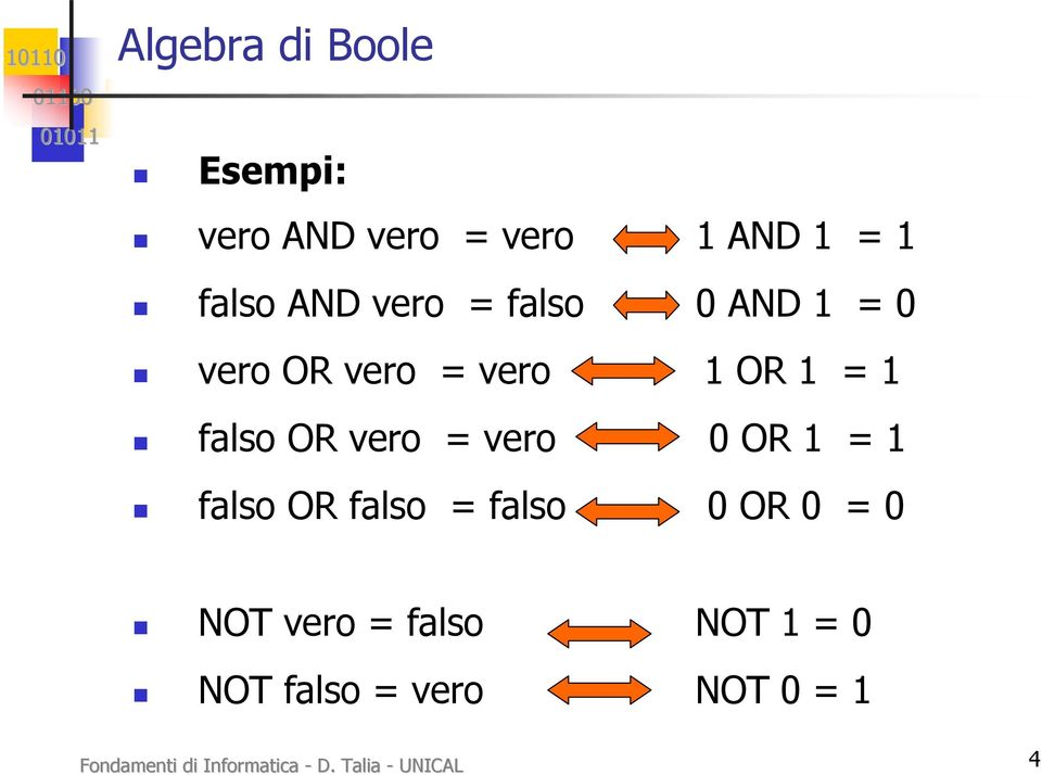 0 OR 1 = 1 falso OR falso = falso 0 OR 0 = 0 NOT vero = falso NOT 1 = 0