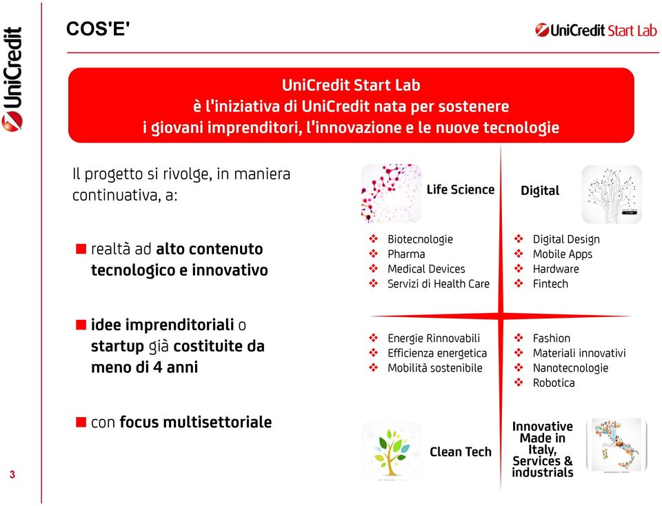 Health Care Digital Design Mobile Apps Hardware Fintech idee imprenditoriali o startup già costituite da meno di 4 anni Energie Rinnovabili Efficienza