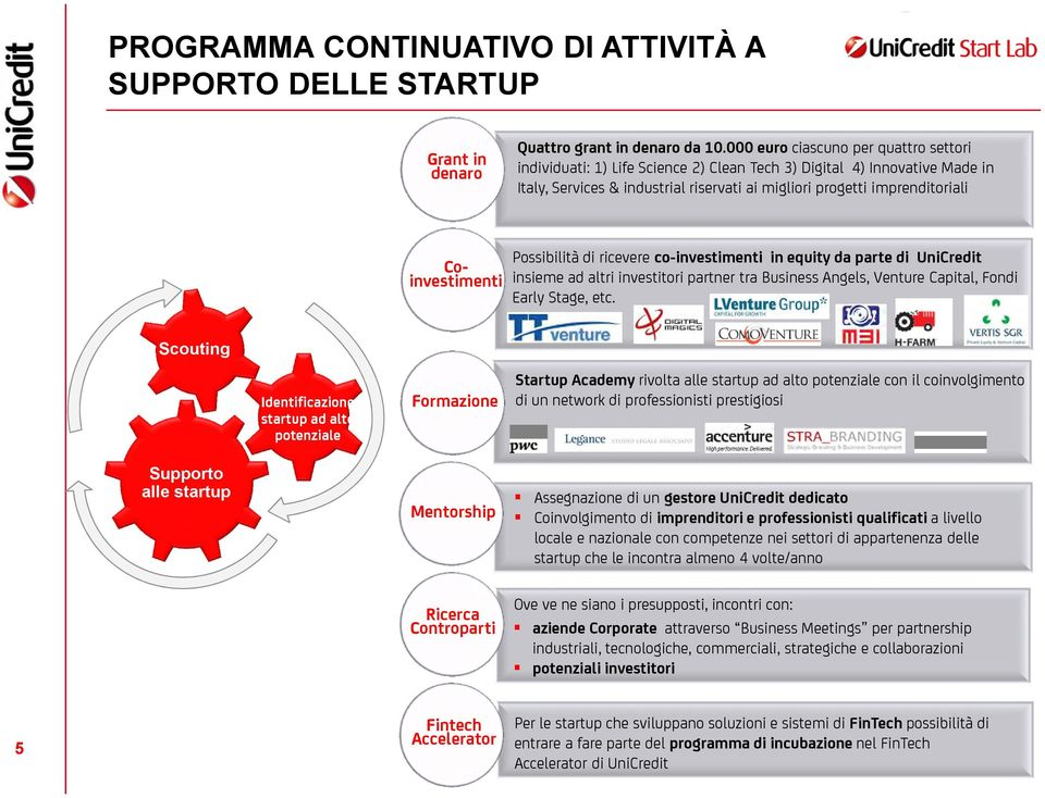Coinvestimenti Possibilità di ricevere co-investimenti in equity da parte di UniCredit insieme ad altri investitori partner tra Business Angels, Venture Capital, Fondi Early Stage, etc.