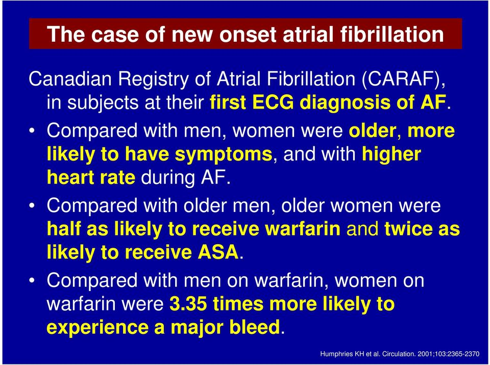 Compared with older men, older women were half as likely to receive warfarin and twice as likely to receive ASA.