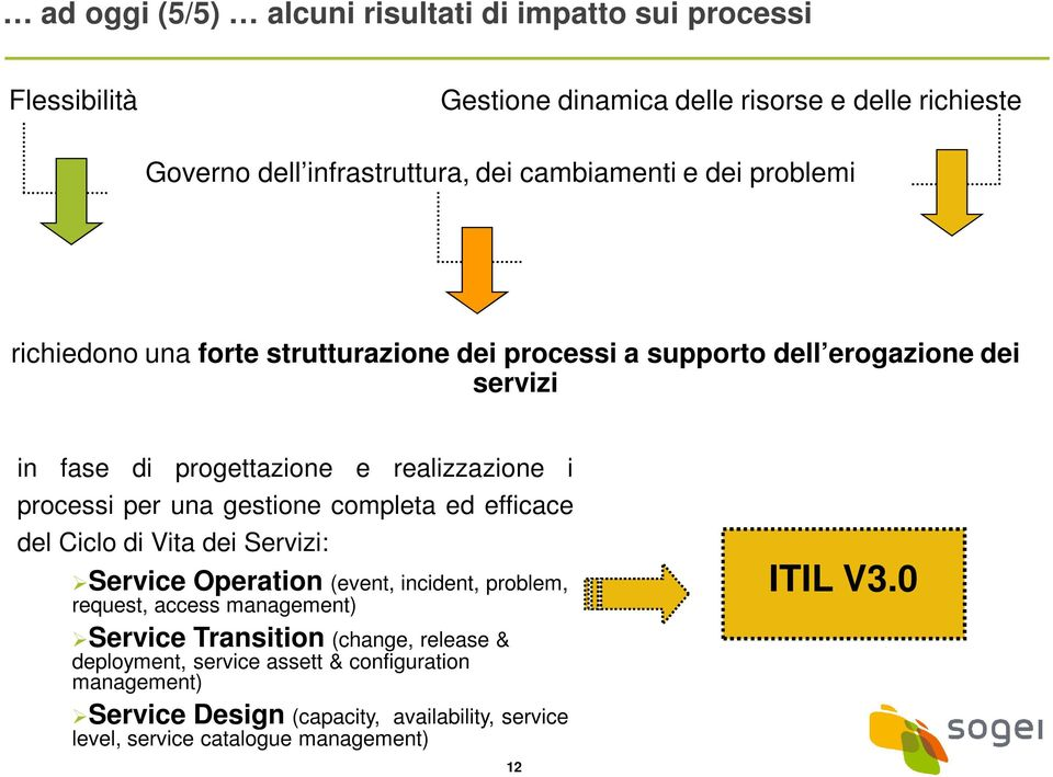 gestione completa ed efficace del Ciclo di Vita dei Servizi: Service Operation (event, incident, problem, request, access management) Service Transition (change,