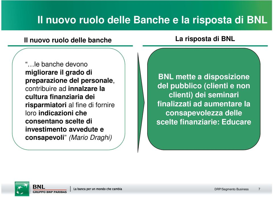 bnl business plan