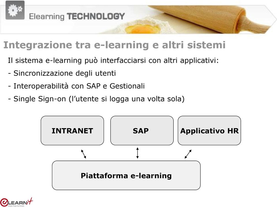 - Interoperabilità con SAP e Gestionali - Single Sign-on (l utente si