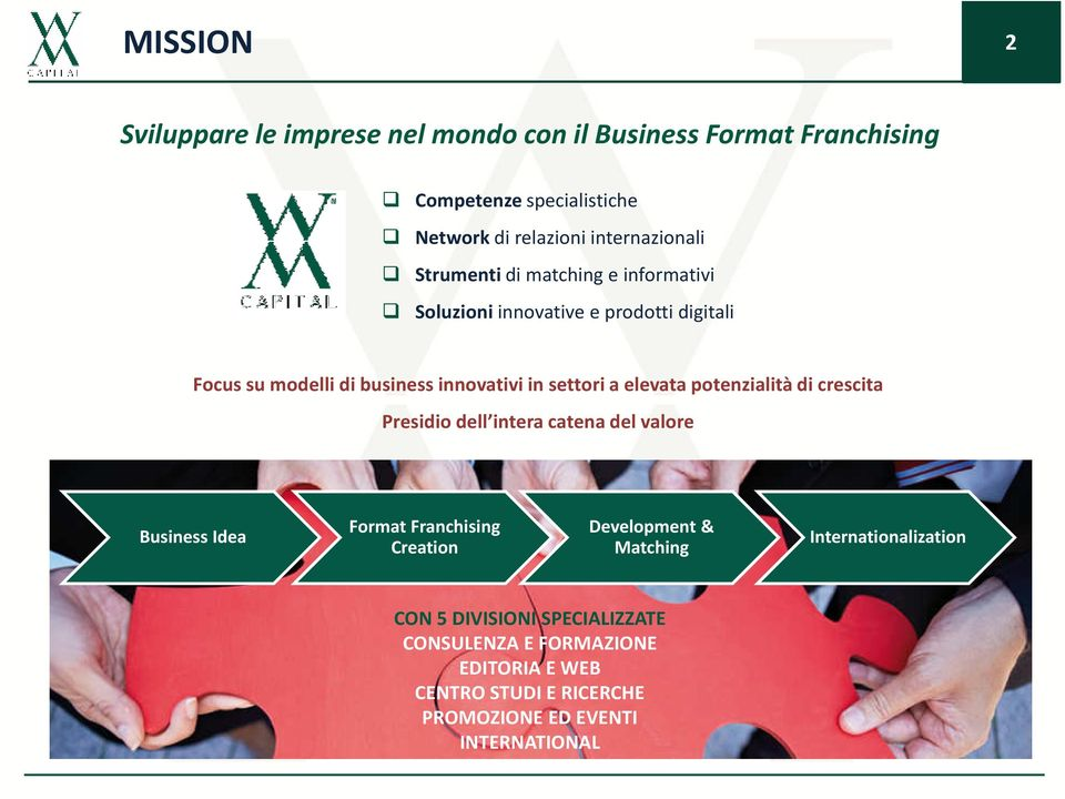 potenzialità di crescita Presidio dell intera catena del valore Business Idea Format Franchising Creation Development & Matching