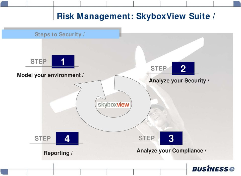 your environment / STEP 2 Analyze your Security