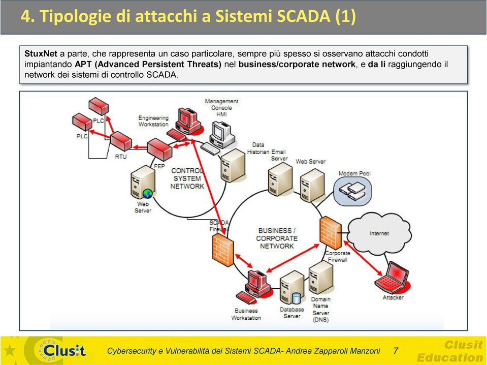 Persistent Threats) nel business/corporate network, e da li raggiungendo il network dei
