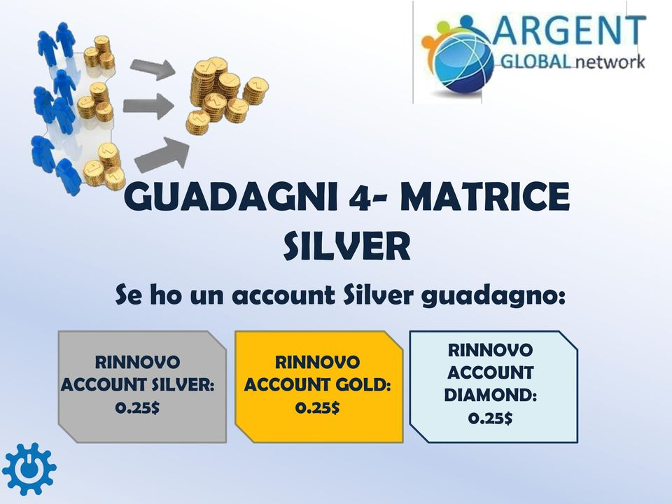 ACCOUNT SILVER: 0.