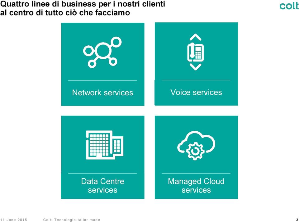 Voice services Data Centre services Managed Cloud