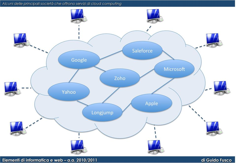 cloud computing Yahoo Google