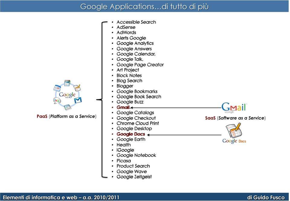 Google Bookmarks Google Book Search Google Buzz Gmail.
