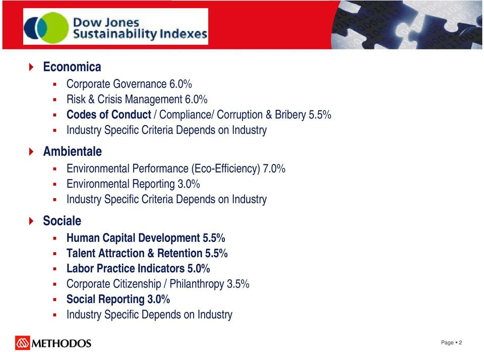 0% Environmental Reporting 3.0% Industry Specific Criteria Depends on Industry Sociale Human Capital Development 5.