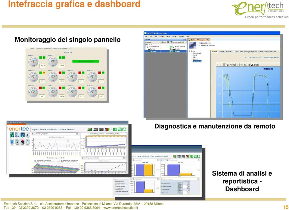 analisi e reportistica - Dashboard Tel: +39-02 2399 3672