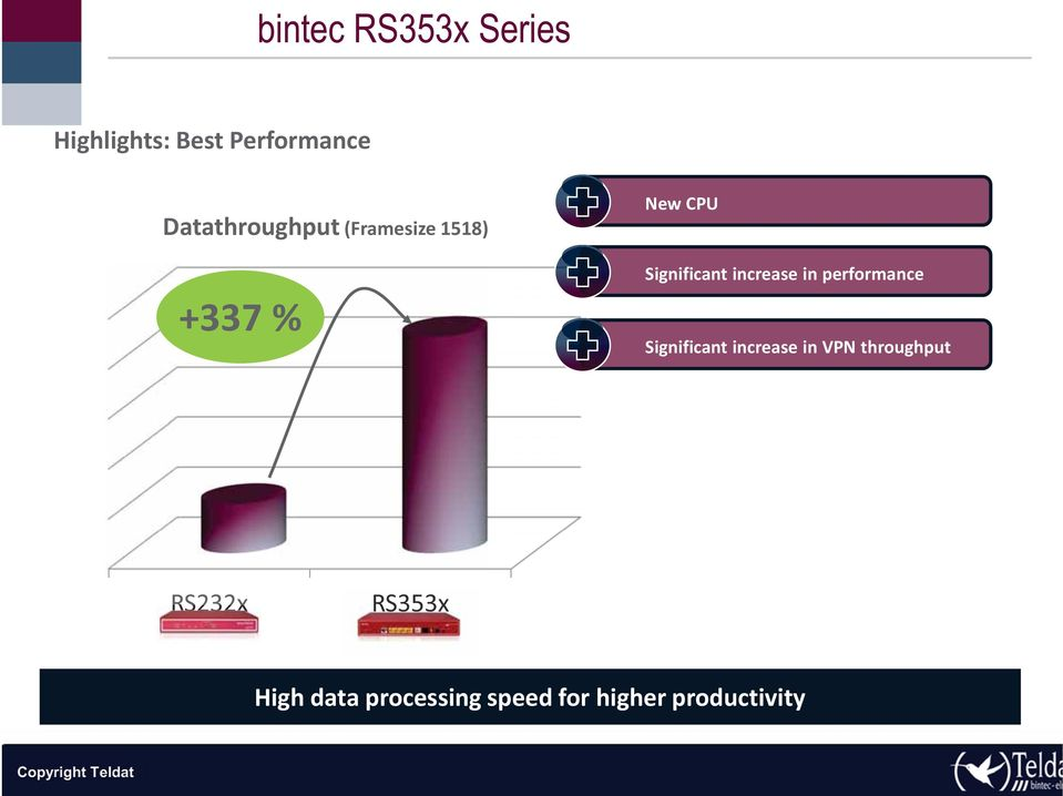 performance Significant increase in VPN throuput RS232x