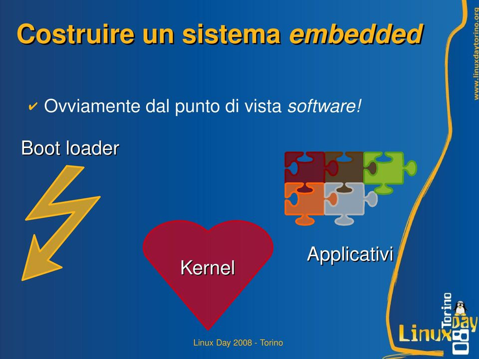 punto di vista software!
