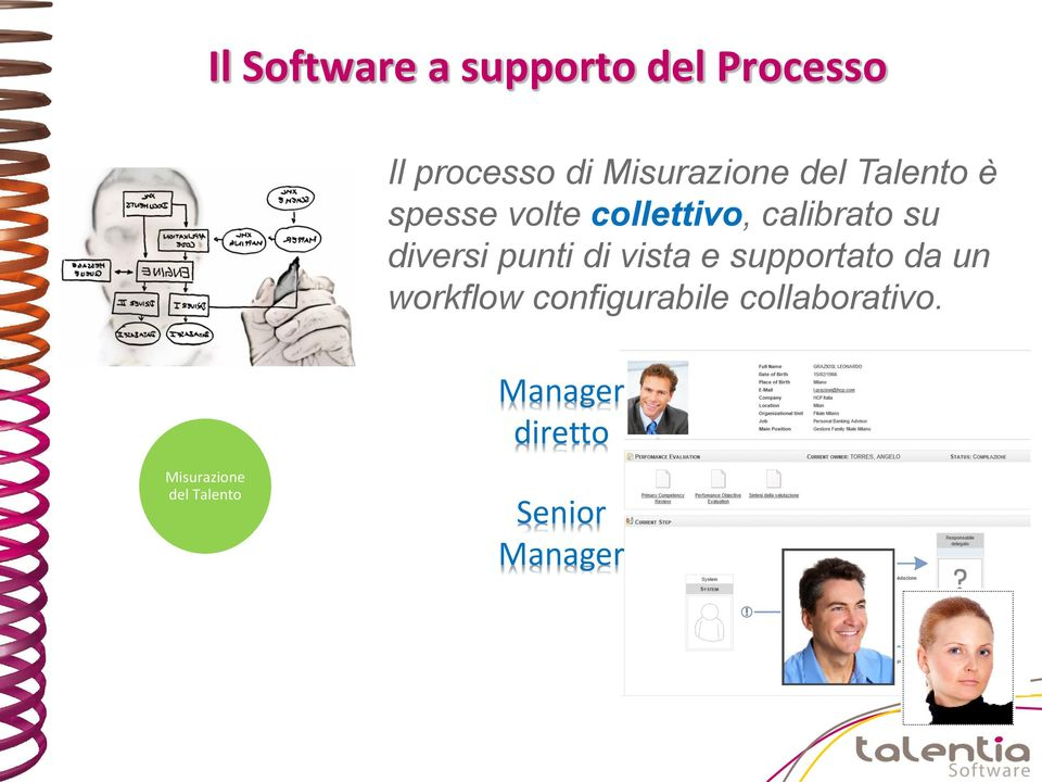 supportato da un workflow configurabile collaborativo.