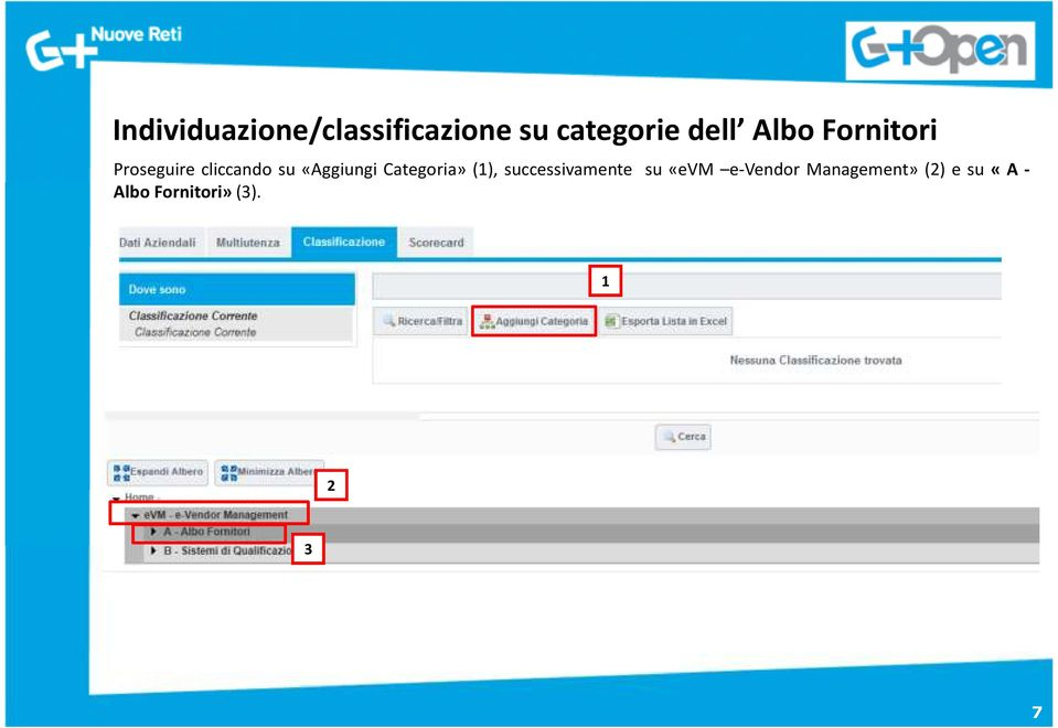 Categoria» (1), successivamente su «evm e-vendor