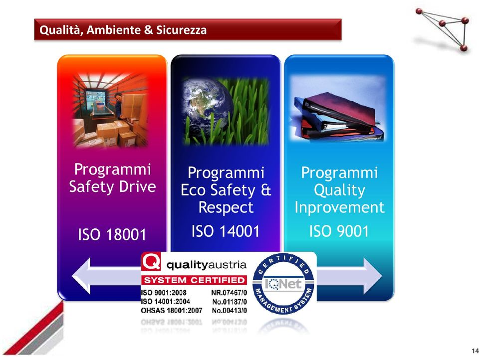 Programmi Eco Safety & Respect ISO
