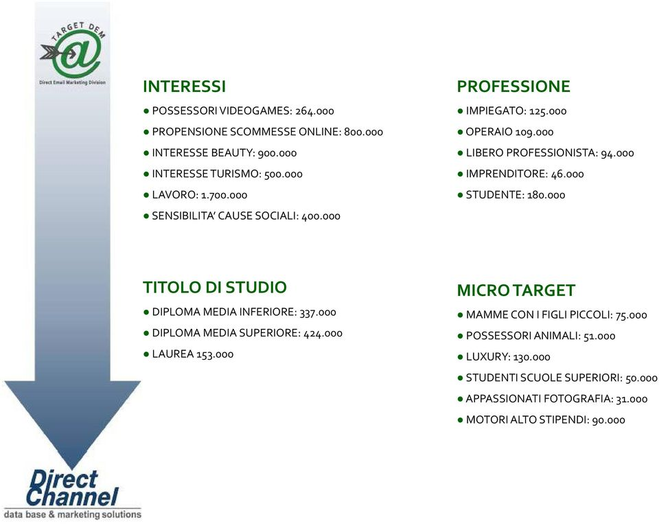 000 STUDENTE: 180.000 TITOLO DI STUDIO DIPLOMA MEDIA INFERIORE: 337.000 DIPLOMA MEDIA SUPERIORE: 424.000 LAUREA 153.