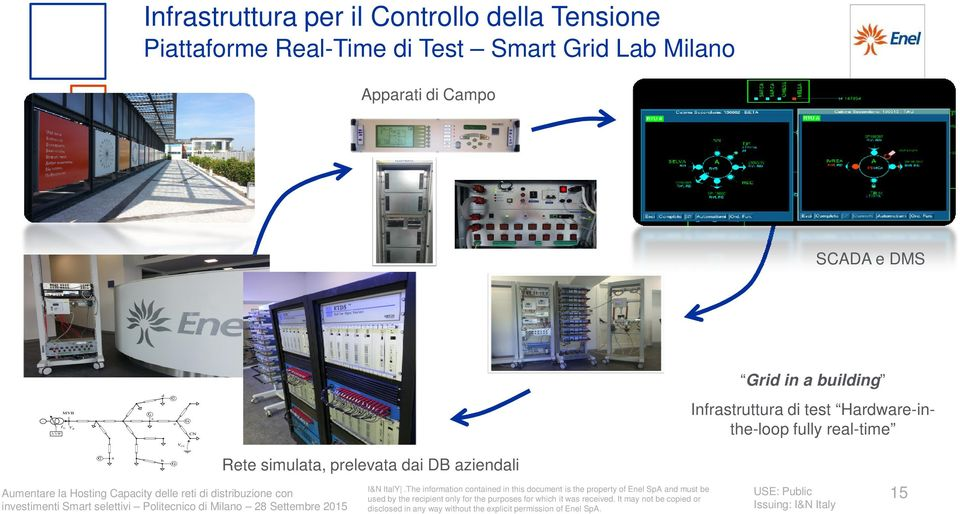 building d Infrastruttura di test Hardware-inthe-loop fully real-time