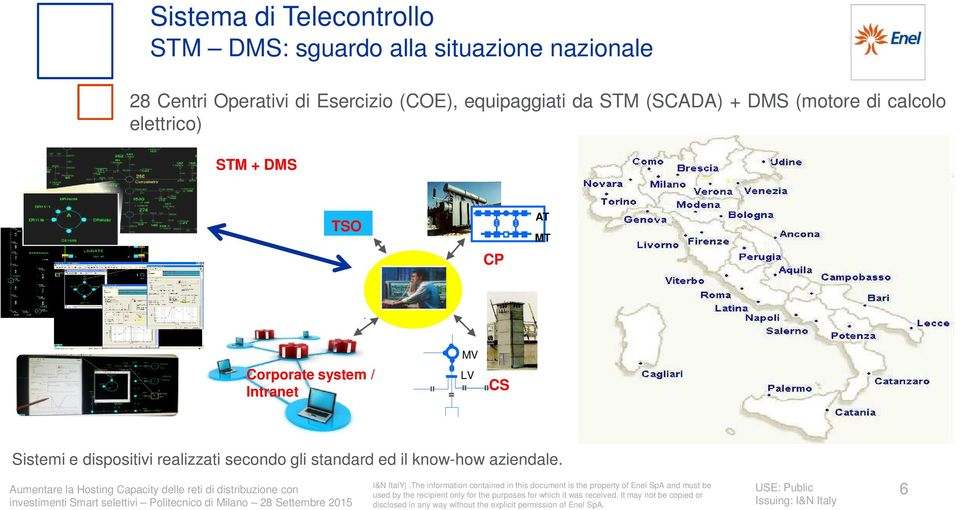 calcolo elettrico) STM + DMS TSO CP AT MT Corporate system / Intranet MV LV CS
