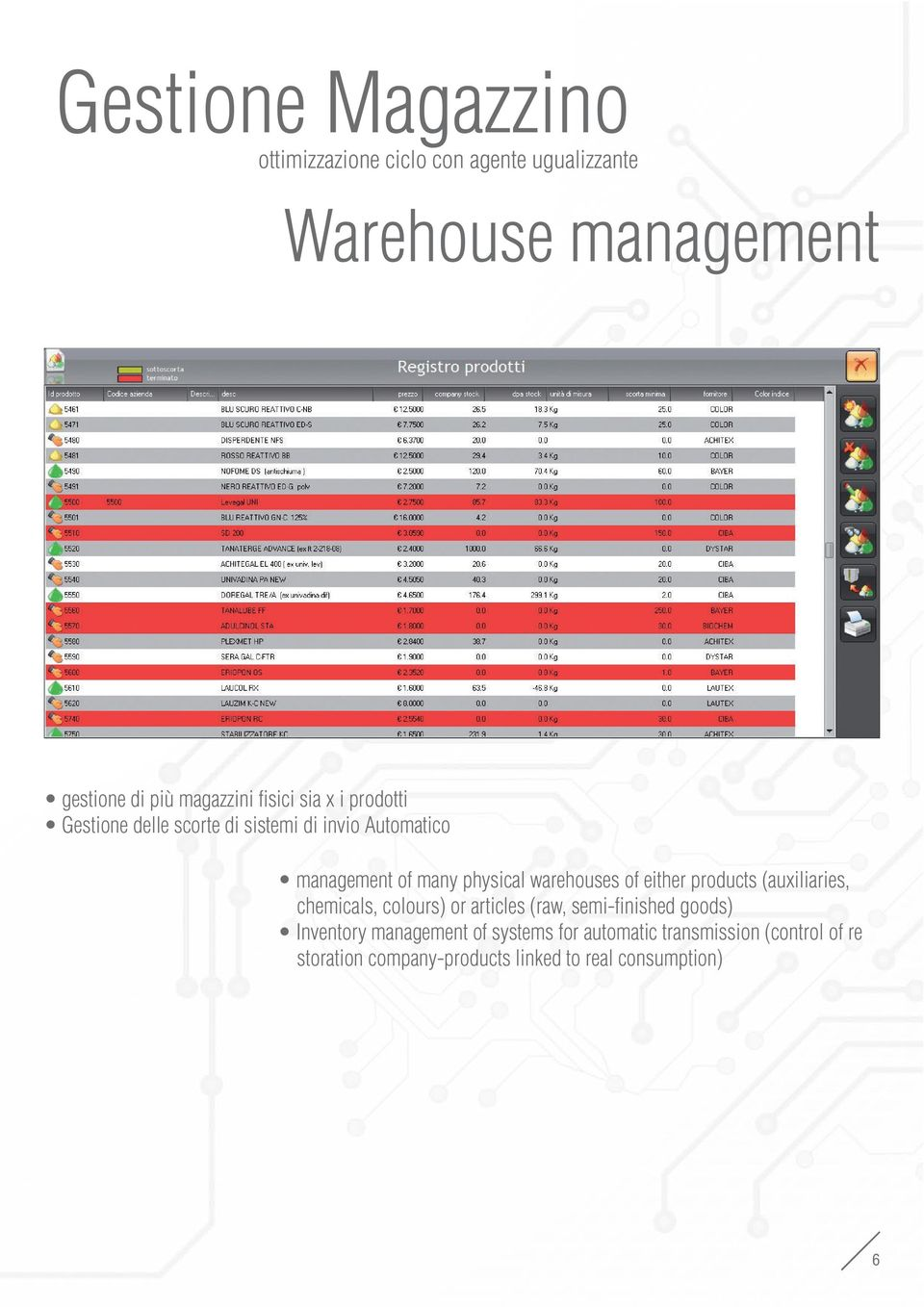 warehouses of either products (auxiliaries, chemicals, colours) or articles (raw, semi-finished goods) Inventory