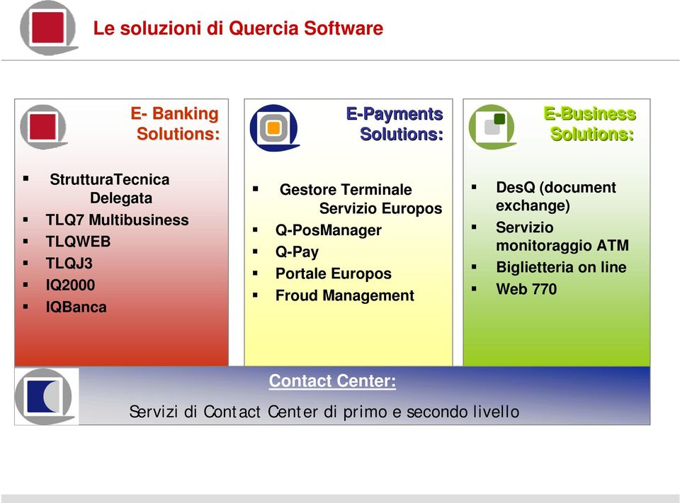 Europos Q-PosManager Q-Pay Portale Europos Froud Management DesQ (document exchange) Servizio