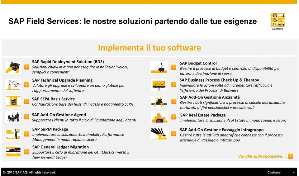 Supportar i clinti in tutto il ciclo di liquidazion dgli agnti SAP SuPM Packag implmntar la soluzion Sustainability Prformanc Managmnt in modo rapido sicuro SAP Gnral Ldgr Migration Supportar il