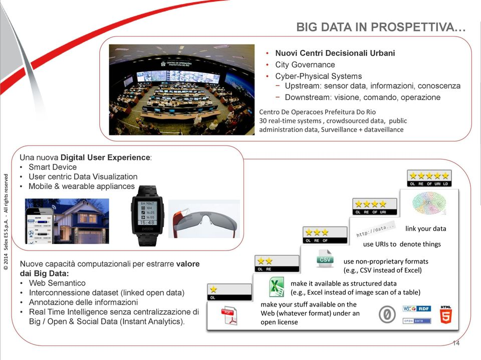 Visualization Mobile & wearable appliances link your data use URIs to denote things Nuove capacità computazionali per estrarre valore dai Big Data: Web Semantico Interconnessione dataset (linked open