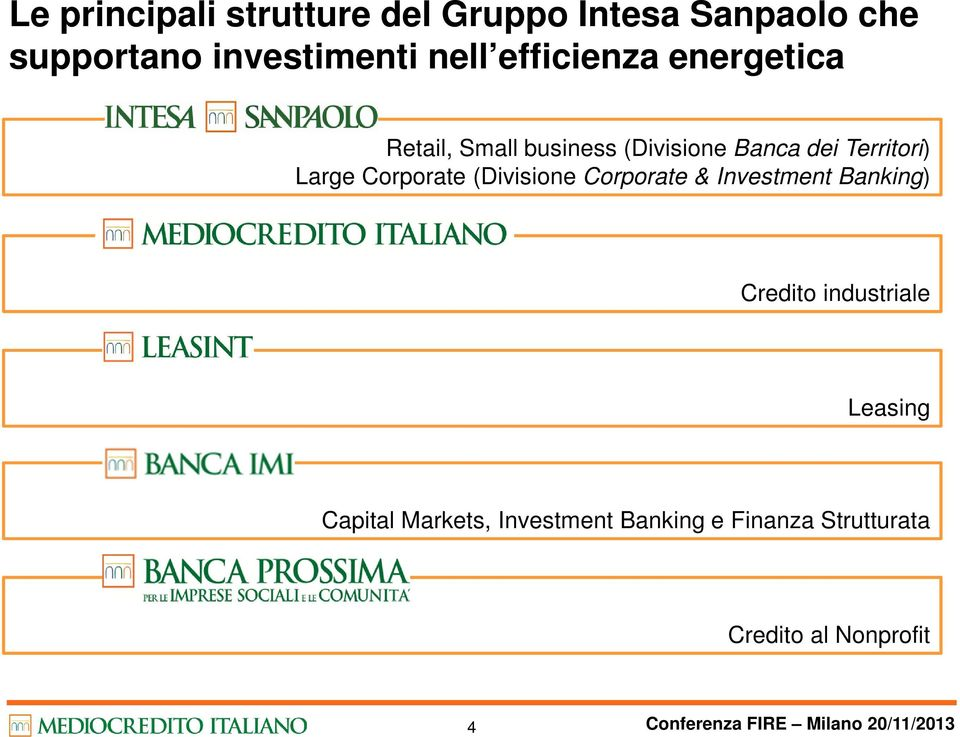 Corporate (Divisione Corporate & Investment Banking) Credito industriale Leasing Capital