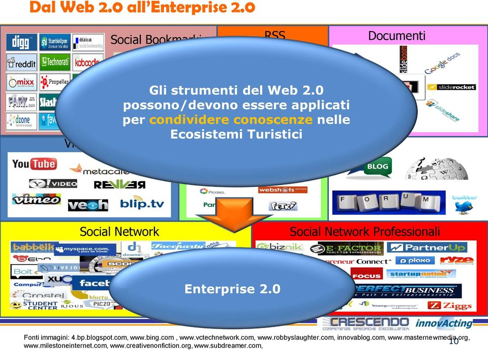 com, Dal Web 2.0 all Enterprise 2.0 Social Bookmarking RSS Documenti Video Gli strumenti del Web 2.