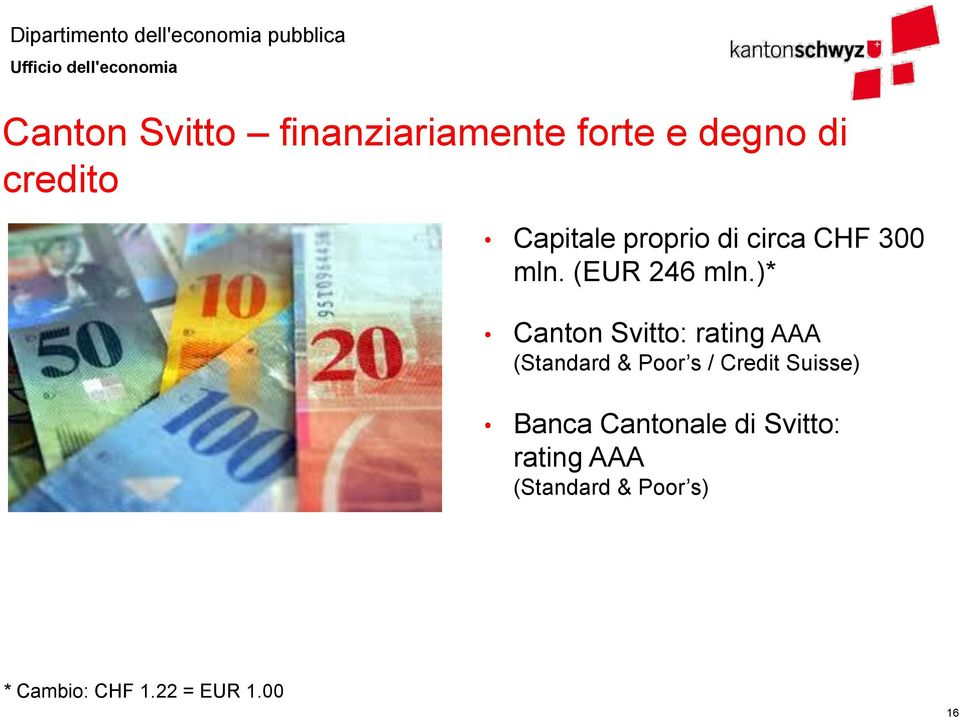 )* Canton Svitto: rating AAA (Standard & Poor s / Credit Suisse) a